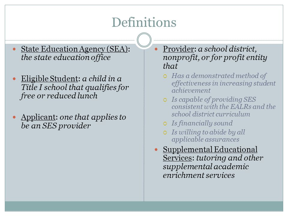 Definitions State Education Agency (SEA): the state education office Eligible Student: a child in a Title I school that qualifies for free or reduced lunch Applicant: one that applies to be an SES provider Provider: a school district, nonprofit, or for profit entity that Has a demonstrated method of effectiveness in increasing student achievement Is capable of providing SES consistent with the EALRs and the school district curriculum Is financially sound Is willing to abide by all applicable assurances Supplemental Educational Services: tutoring and other supplemental academic enrichment services