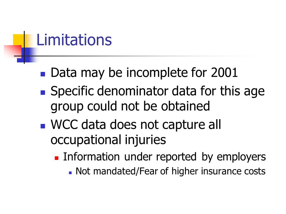 Limitations Data may be incomplete for 2001 Specific denominator data for this age group could not be obtained WCC data does not capture all occupational injuries Information under reported by employers Not mandated/Fear of higher insurance costs