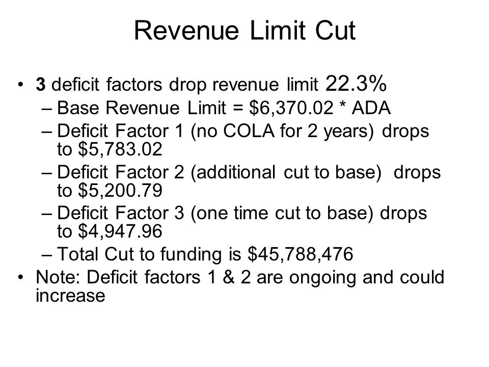 Revenue Limit Cut 3 deficit factors drop revenue limit 22.3% –Base Revenue Limit = $6,370.02 * ADA –Deficit Factor 1 (no COLA for 2 years) drops to $5,783.02 –Deficit Factor 2 (additional cut to base) drops to $5,200.79 –Deficit Factor 3 (one time cut to base) drops to $4,947.96 –Total Cut to funding is $45,788,476 Note: Deficit factors 1 & 2 are ongoing and could increase