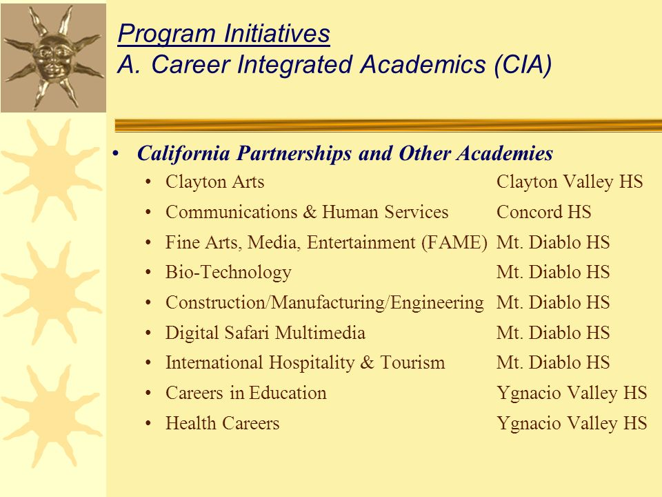 California Partnerships and Other Academies Clayton ArtsClayton Valley HS Communications & Human ServicesConcord HS Fine Arts, Media, Entertainment (FAME)Mt.