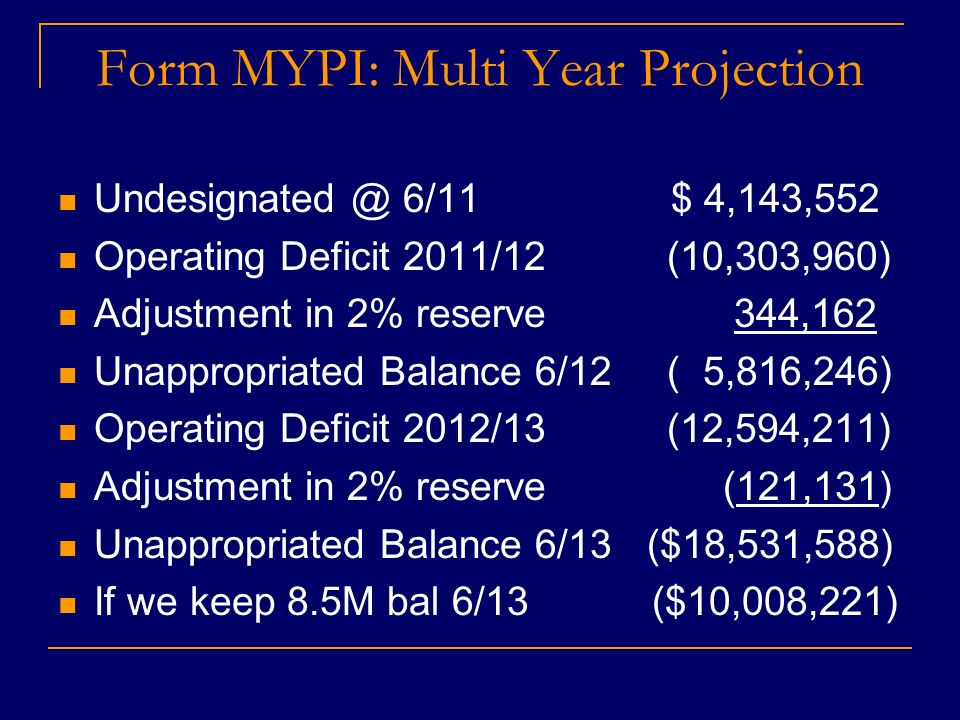 Form MYPI: Multi Year Projection Undesignated @ 6/11 $ 4,143,552 Operating Deficit 2011/12 (10,303,960) Adjustment in 2% reserve 344,162 Unappropriated Balance 6/12 ( 5,816,246) Operating Deficit 2012/13 (12,594,211) Adjustment in 2% reserve (121,131) Unappropriated Balance 6/13 ($18,531,588) If we keep 8.5M bal 6/13 ($10,008,221)