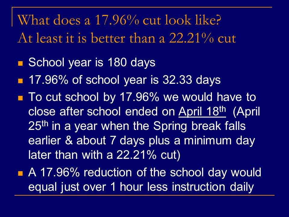 What does a 17.96% cut look like.