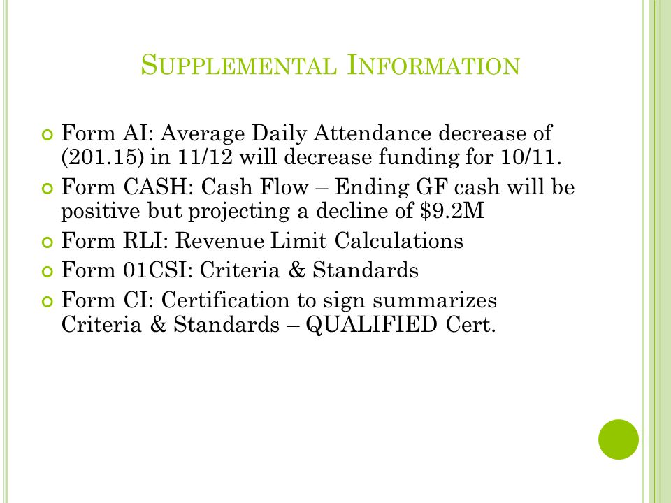 S UPPLEMENTAL I NFORMATION Form AI: Average Daily Attendance decrease of (201.15) in 11/12 will decrease funding for 10/11.