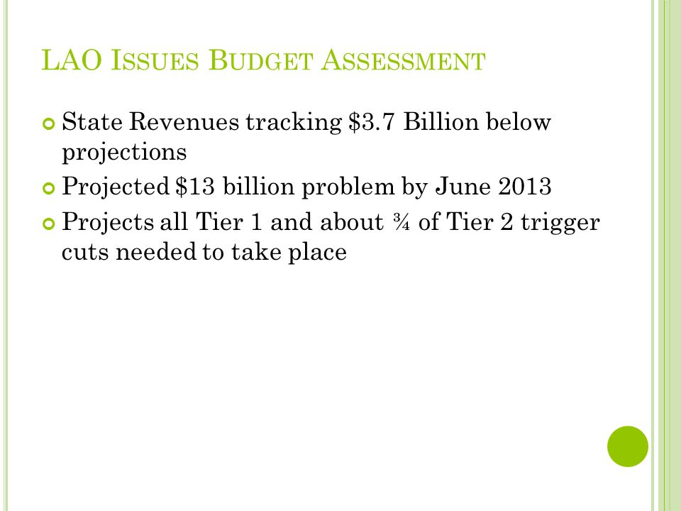 LAO I SSUES B UDGET A SSESSMENT State Revenues tracking $3.7 Billion below projections Projected $13 billion problem by June 2013 Projects all Tier 1 and about ¾ of Tier 2 trigger cuts needed to take place