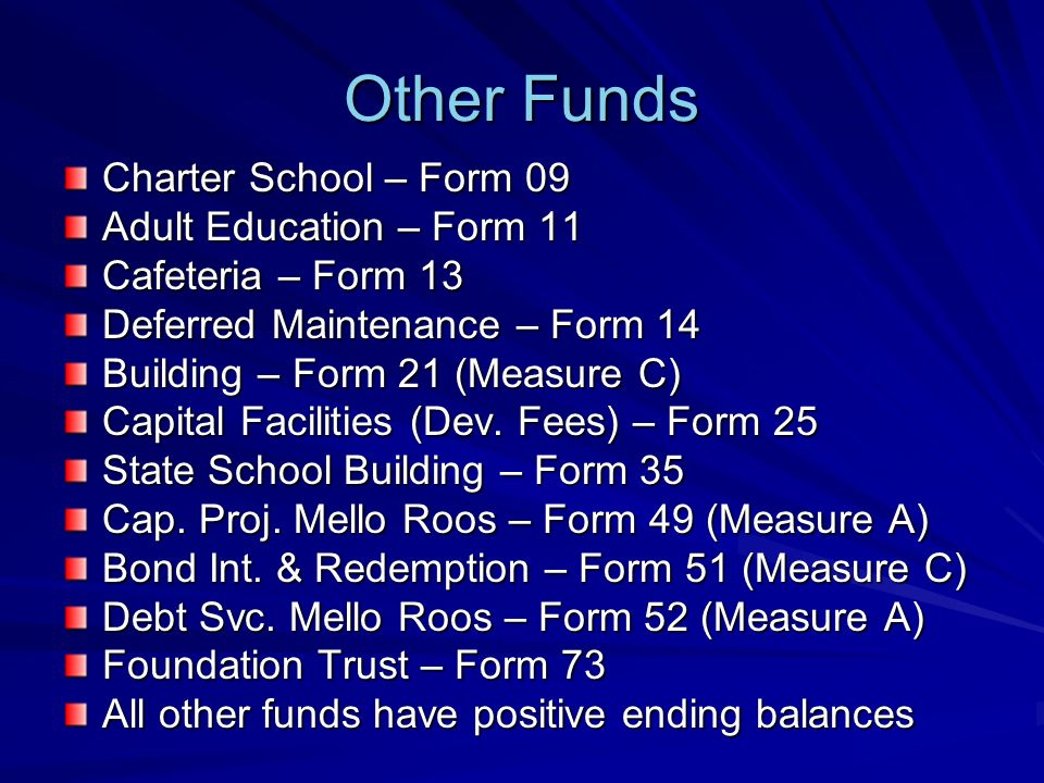 Other Funds Charter School – Form 09 Adult Education – Form 11 Cafeteria – Form 13 Deferred Maintenance – Form 14 Building – Form 21 (Measure C) Capital Facilities (Dev.