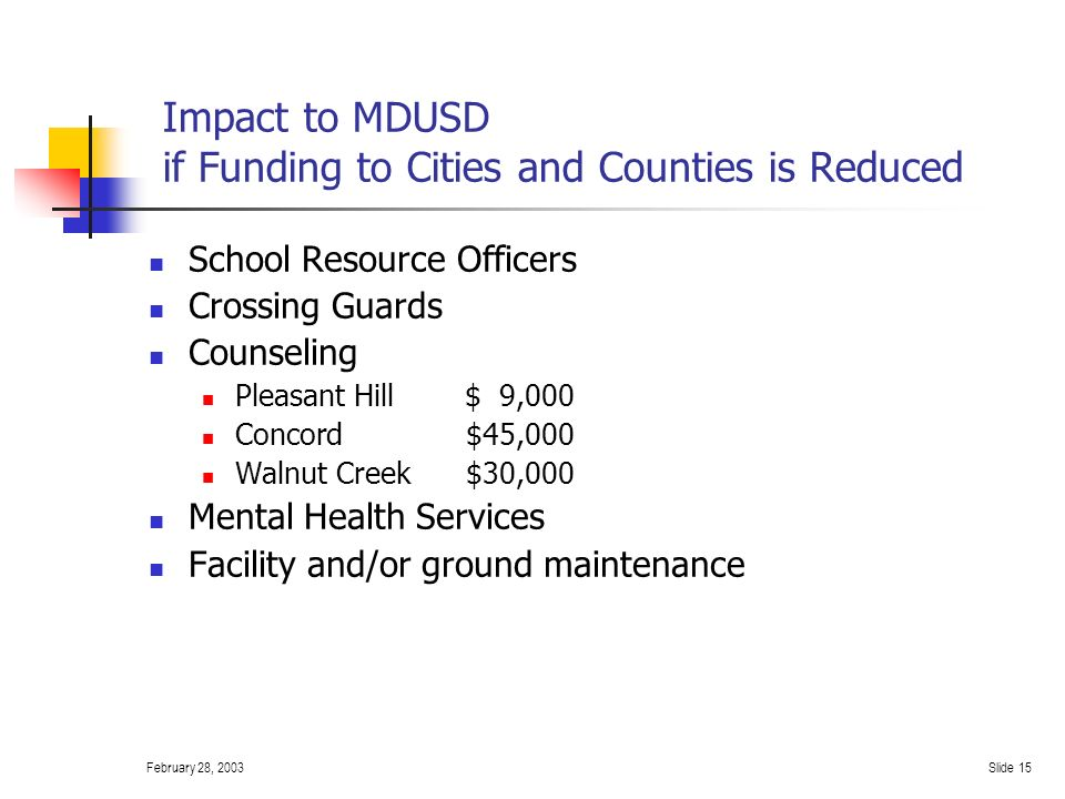 February 28, 2003Slide 14 Expenditure Reduction Plan: Categorical Budget ITEMAMOUNTONE-TIMEONGOINGIMPACT EMPLOYEE UNIT/DEPT Reduce.8 FTE in ROP due to funding cuts $80,000 No sports medicine internship program at Northgate or Ygnacio Valley High Eliminate 19-hour Instructional Assistant funded by ROP $8,000 Less support for Serendipity Program Reduce ROP school liaison agreement $22,500 Eliminate 2.59 teacher positions (now vacant) funded by Economic Impact Aid $132,608 Reduced services to students Eliminate 3.24 Senior Instruc.