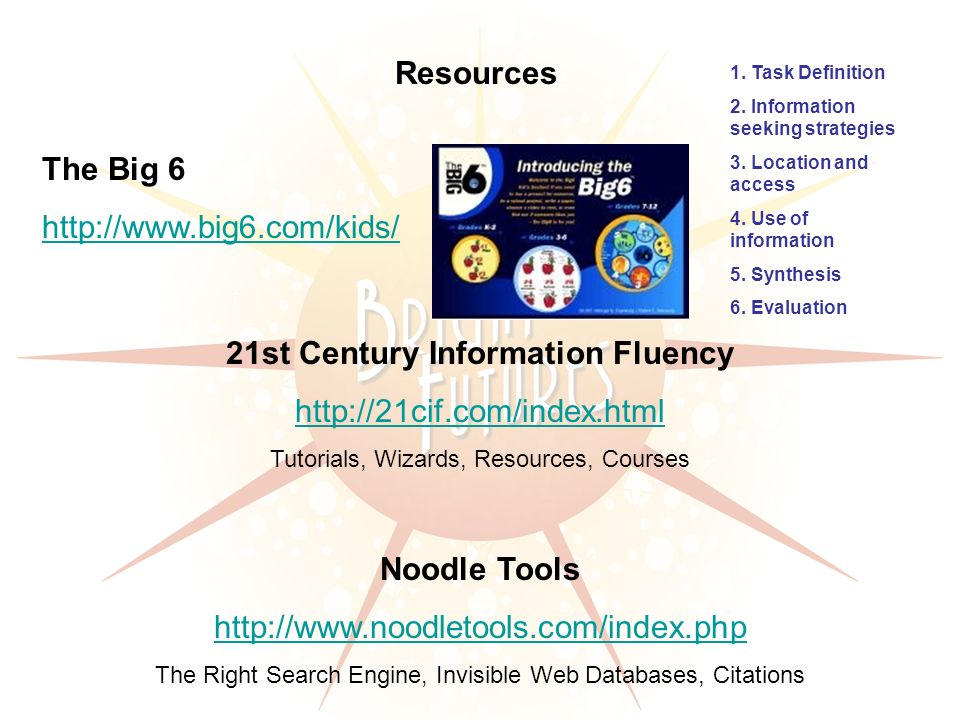 Resources Math/science Noodle The Big 6 http://www.big6.com/kids/ 1.