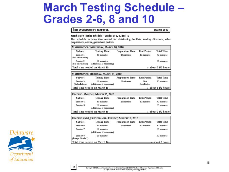 18 March Testing Schedule – Grades 2-6, 8 and 10
