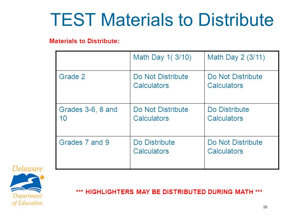 38 TEST Materials to Distribute *** HIGHLIGHTERS MAY BE DISTRIBUTED DURING MATH *** Math Day 1( 3/10)Math Day 2 (3/11) Grade 2Do Not Distribute Calculators Grades 3-6, 8 and 10 Do Not Distribute Calculators Do Distribute Calculators Grades 7 and 9Do Distribute Calculators Do Not Distribute Calculators Materials to Distribute: