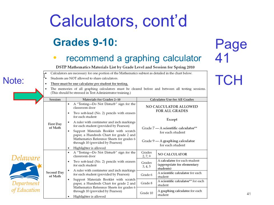 41 Calculators, contd Grades 9-10: recommend a graphing calculator Page 41 TCH Note: