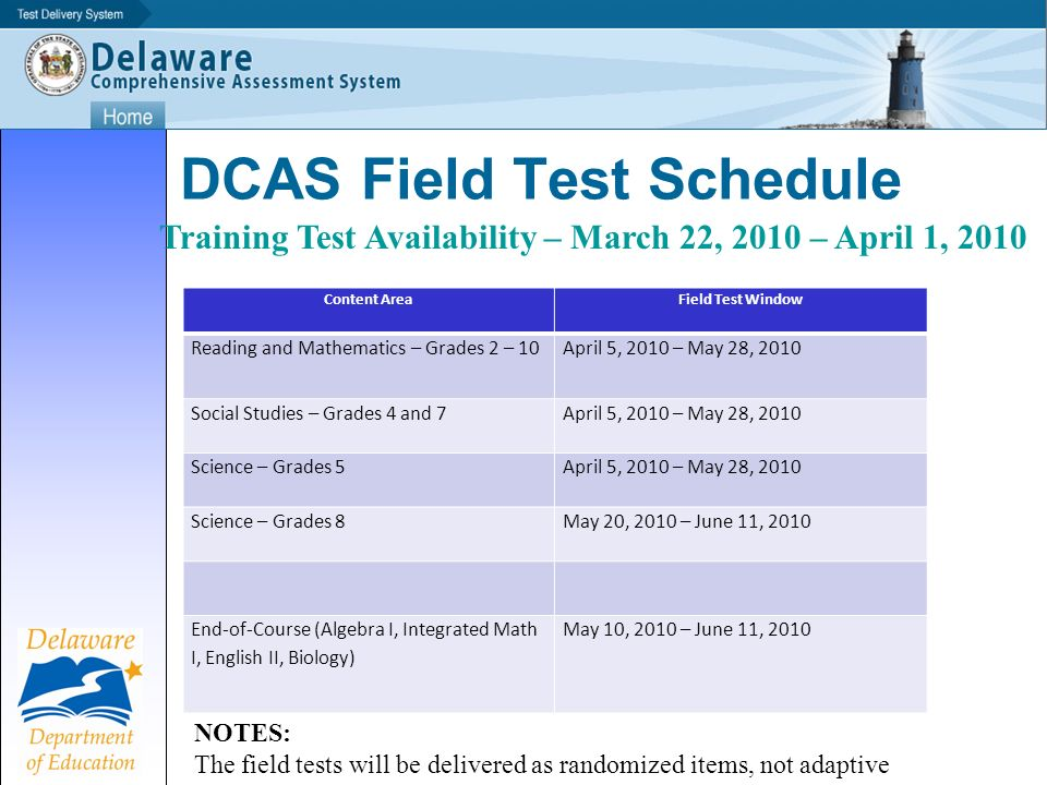 DCAS Field Test Schedule Content AreaField Test Window Reading and Mathematics – Grades 2 – 10April 5, 2010 – May 28, 2010 Social Studies – Grades 4 and 7April 5, 2010 – May 28, 2010 Science – Grades 5April 5, 2010 – May 28, 2010 Science – Grades 8May 20, 2010 – June 11, 2010 End-of-Course (Algebra I, Integrated Math I, English II, Biology) May 10, 2010 – June 11, 2010 NOTES: The field tests will be delivered as randomized items, not adaptive Training Test Availability – March 22, 2010 – April 1, 2010