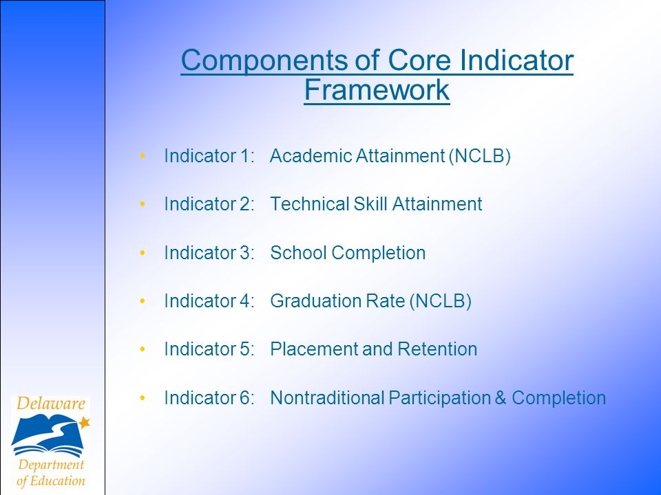 Components of Core Indicator Framework Indicator 1: Academic Attainment (NCLB) Indicator 2: Technical Skill Attainment Indicator 3: School Completion Indicator 4: Graduation Rate (NCLB) Indicator 5: Placement and Retention Indicator 6: Nontraditional Participation & Completion