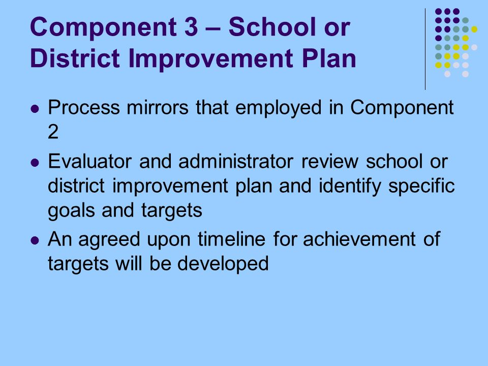 Component 3 – School or District Improvement Plan Process mirrors that employed in Component 2 Evaluator and administrator review school or district improvement plan and identify specific goals and targets An agreed upon timeline for achievement of targets will be developed
