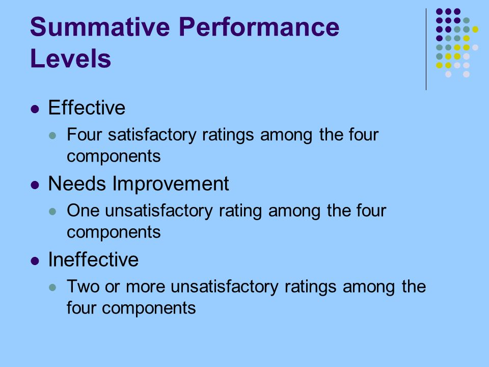 Summative Performance Levels Effective Four satisfactory ratings among the four components Needs Improvement One unsatisfactory rating among the four components Ineffective Two or more unsatisfactory ratings among the four components