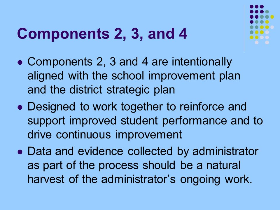 Components 2, 3, and 4 Components 2, 3 and 4 are intentionally aligned with the school improvement plan and the district strategic plan Designed to work together to reinforce and support improved student performance and to drive continuous improvement Data and evidence collected by administrator as part of the process should be a natural harvest of the administrators ongoing work.