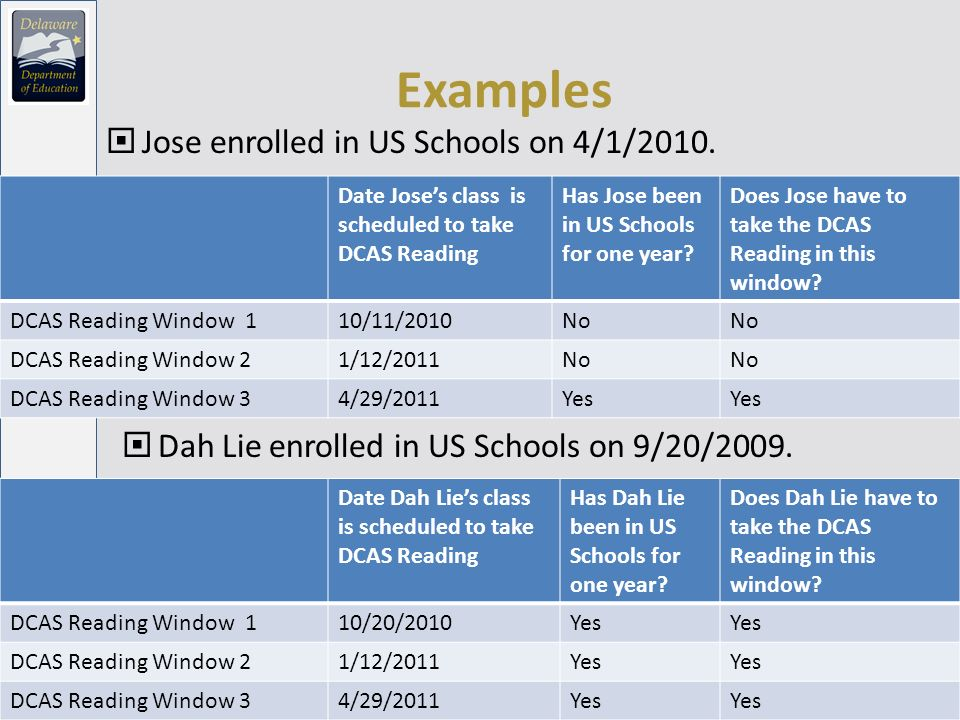 Examples Jose enrolled in US Schools on 4/1/2010.