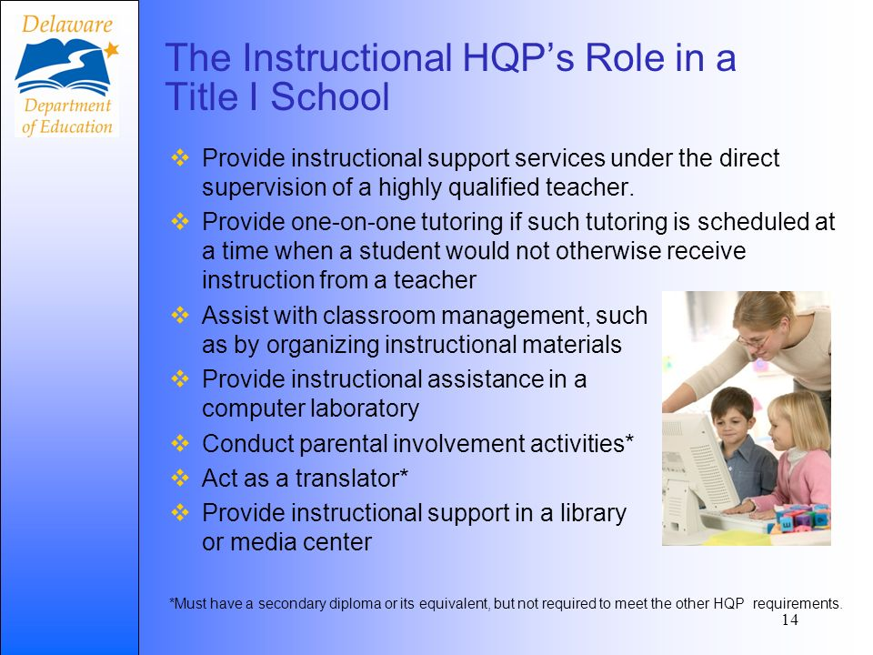The Instructional HQPs Role in a Title I School Provide instructional support services under the direct supervision of a highly qualified teacher.
