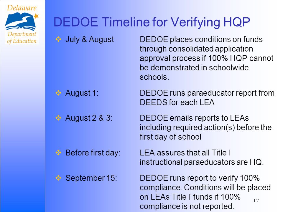 DEDOE Timeline for Verifying HQP July & AugustDEDOE places conditions on funds through consolidated application approval process if 100% HQP cannot be demonstrated in schoolwide schools.