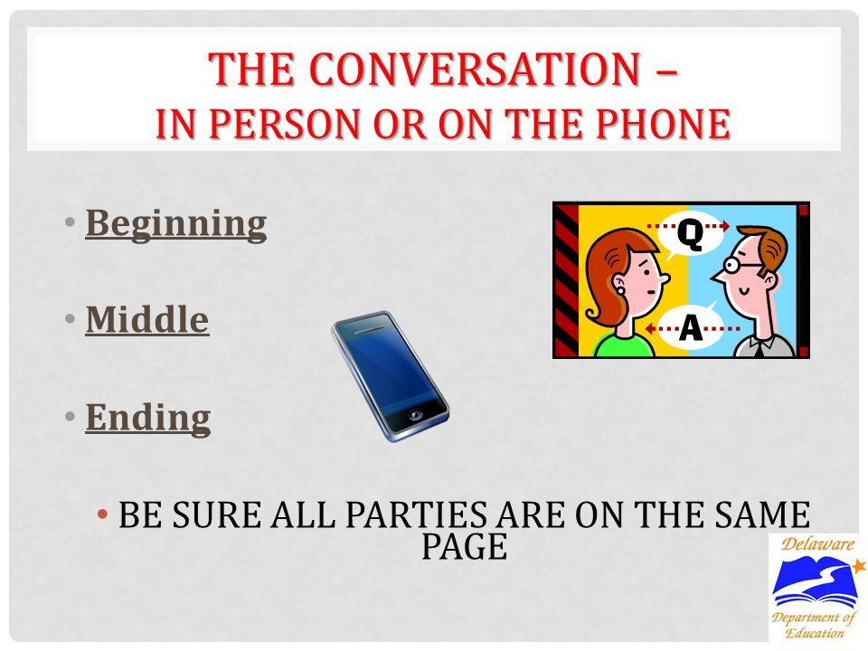 THE CONVERSATION – IN PERSON OR ON THE PHONE Beginning Middle Ending BE SURE ALL PARTIES ARE ON THE SAME PAGE