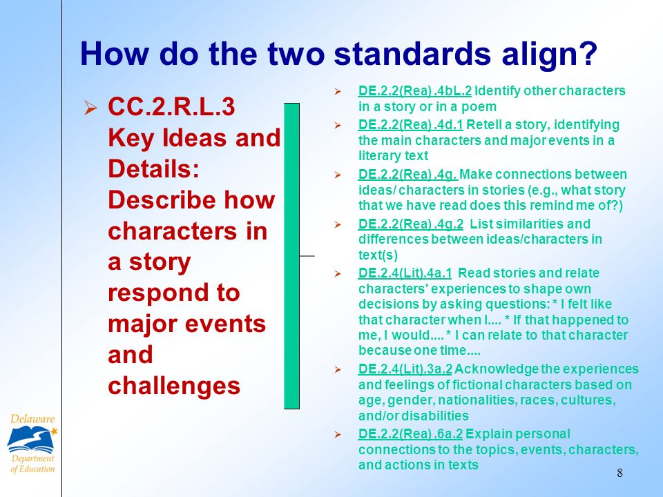 How do the two standards align.