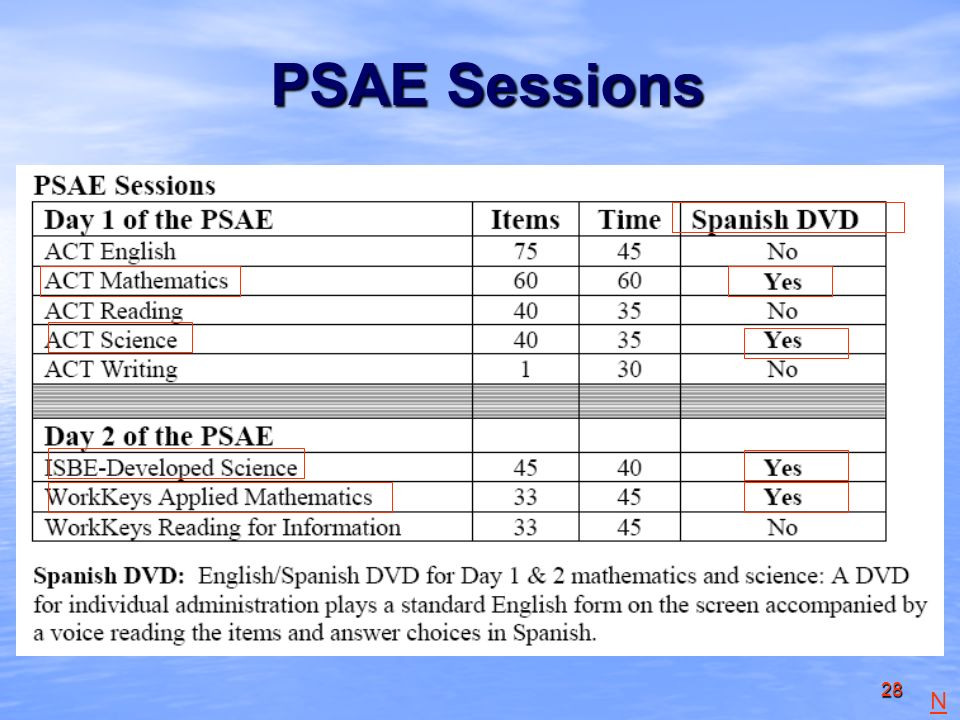 28 PSAE Sessions N