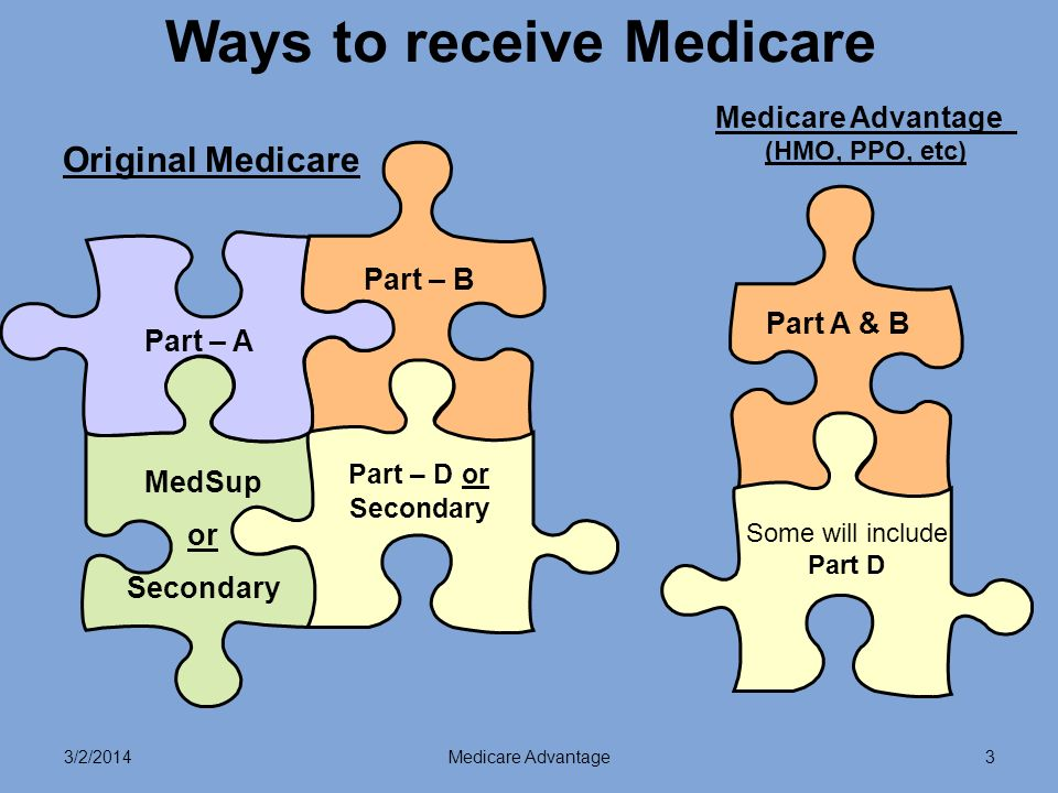 3/2/2014Medicare Advantage3 Part A & B Some will include Part D Part – B Part – A Part – D or Secondary MedSup or Secondary Ways to receive Medicare Original Medicare Medicare Advantage (HMO, PPO, etc)