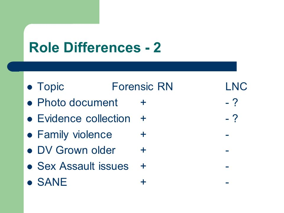 Role Differences - 2 TopicForensic RNLNC Photo document+- .