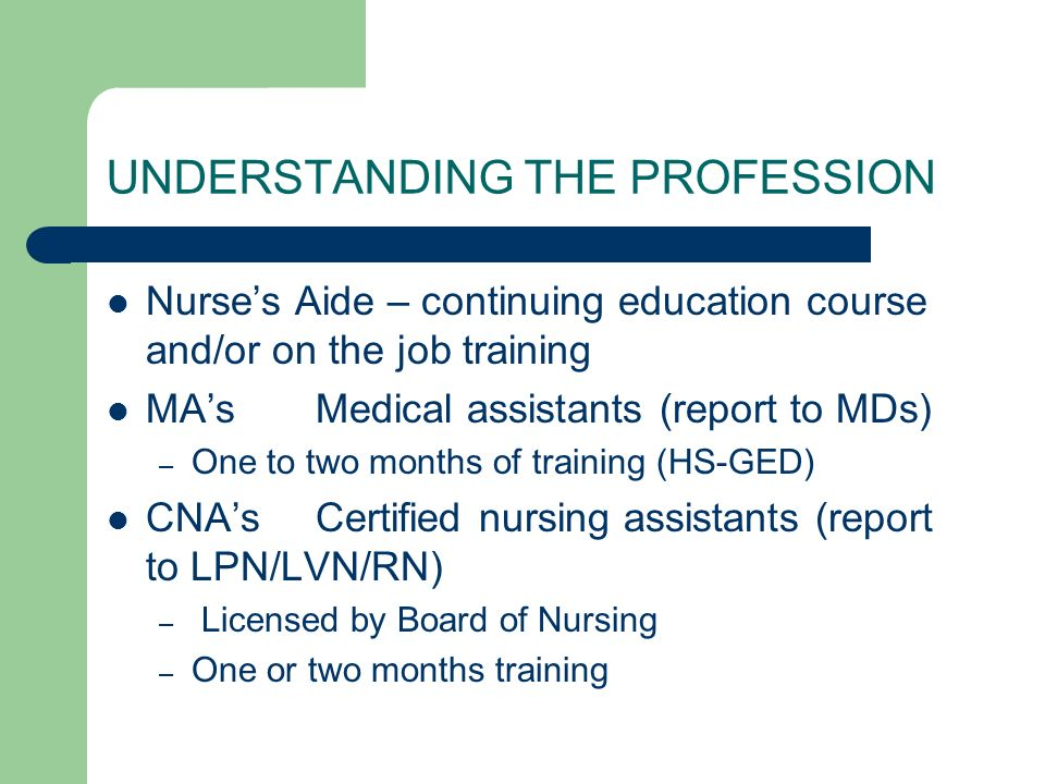 UNDERSTANDING THE PROFESSION Nurses Aide – continuing education course and/or on the job training MAsMedical assistants (report to MDs) – One to two months of training (HS-GED) CNAsCertified nursing assistants (report to LPN/LVN/RN) – Licensed by Board of Nursing – One or two months training