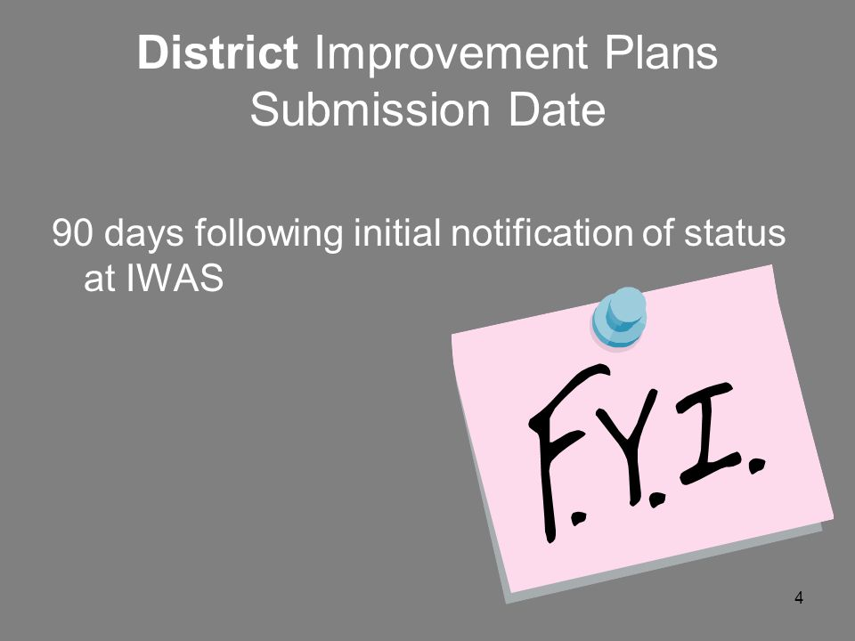 4 District Improvement Plans Submission Date 90 days following initial notification of status at IWAS