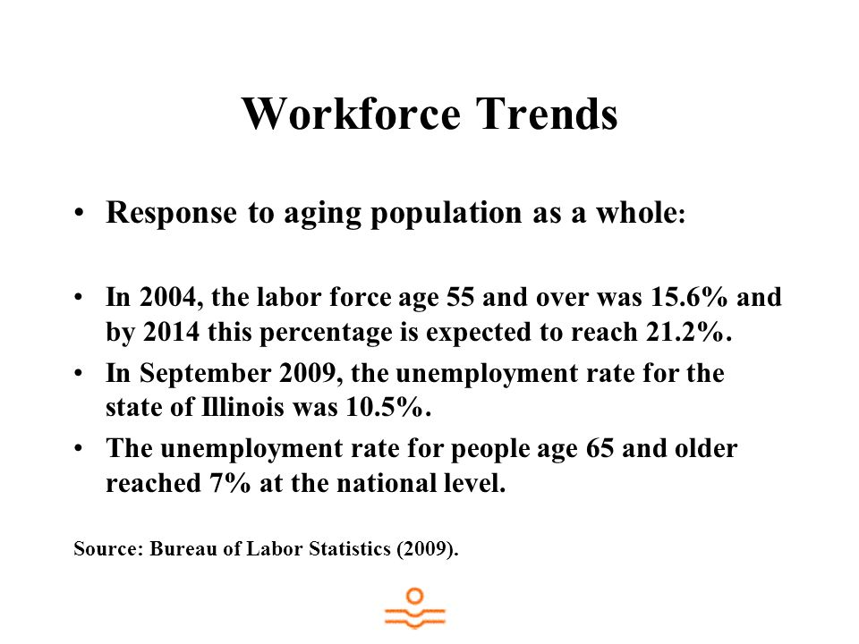 Workforce Trends Response to aging population as a whole : In 2004, the labor force age 55 and over was 15.6% and by 2014 this percentage is expected to reach 21.2%.