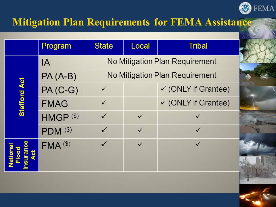 Mitigation Plan Requirements for FEMA Assistance ProgramStateLocalTribal Stafford Act IA No Mitigation Plan Requirement PA (A-B) No Mitigation Plan Requirement PA (C-G) (ONLY if Grantee) FMAG (ONLY if Grantee) HMGP ($) PDM ($) National Flood Insurance Act FMA ($)