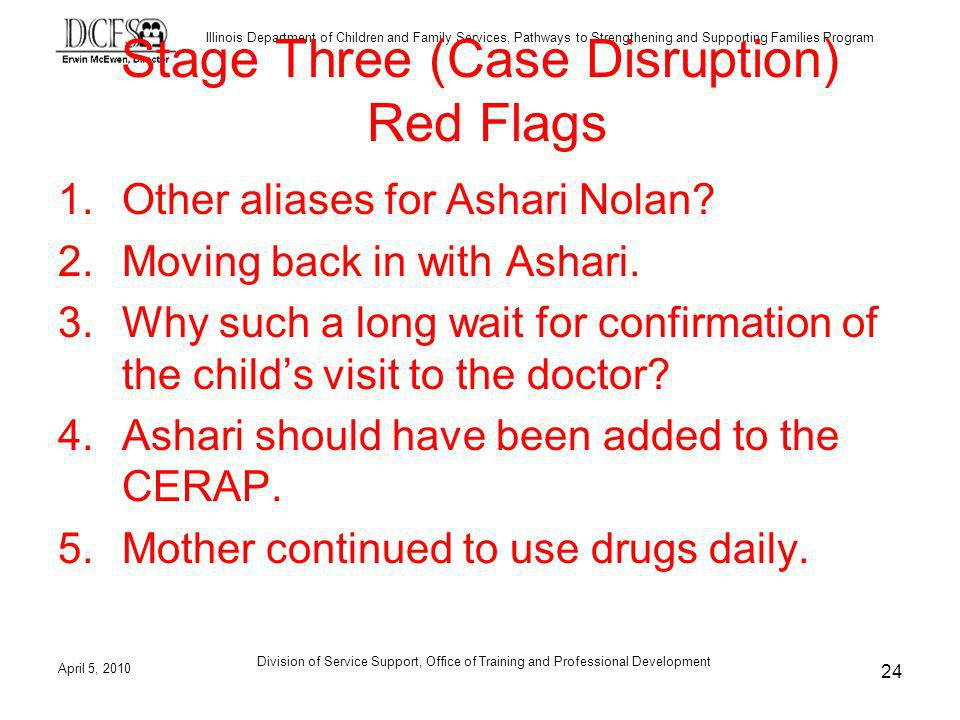 Illinois Department of Children and Family Services, Pathways to Strengthening and Supporting Families Program April 5, 2010 Division of Service Support, Office of Training and Professional Development 24 Stage Three (Case Disruption) Red Flags 1.Other aliases for Ashari Nolan.