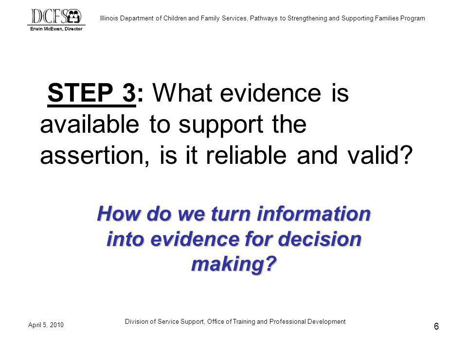 Illinois Department of Children and Family Services, Pathways to Strengthening and Supporting Families Program April 5, 2010 Division of Service Support, Office of Training and Professional Development 6 STEP 3: What evidence is available to support the assertion, is it reliable and valid.
