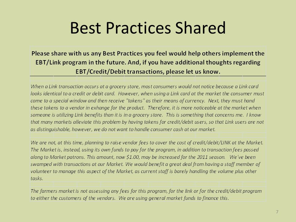 77 Best Practices Shared