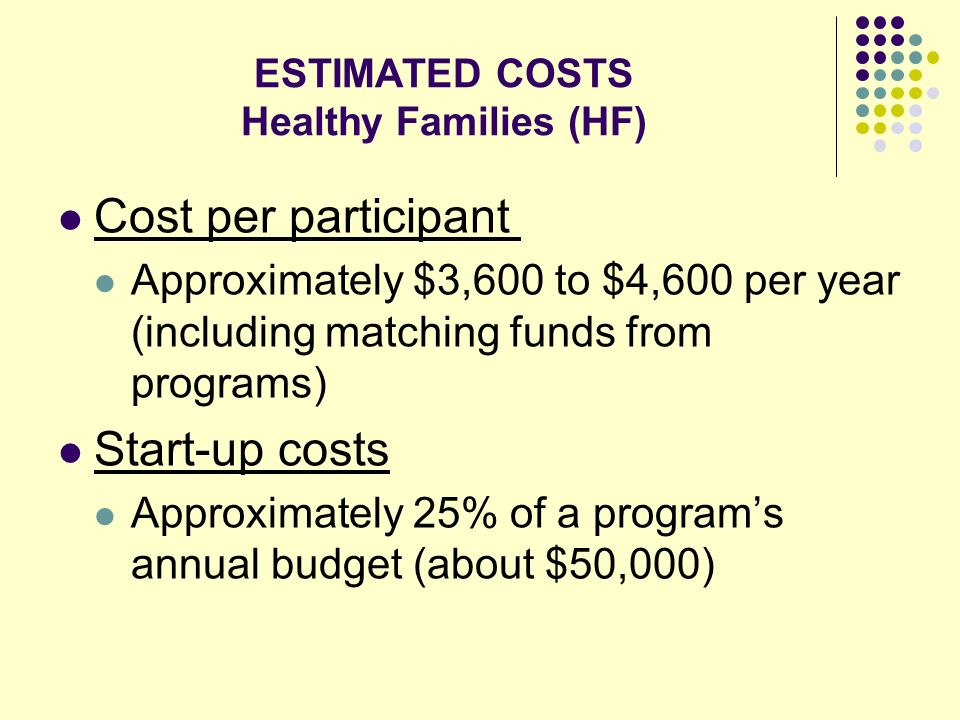 ESTIMATED COSTS Healthy Families (HF) Cost per participant Approximately $3,600 to $4,600 per year (including matching funds from programs) Start-up costs Approximately 25% of a programs annual budget (about $50,000)