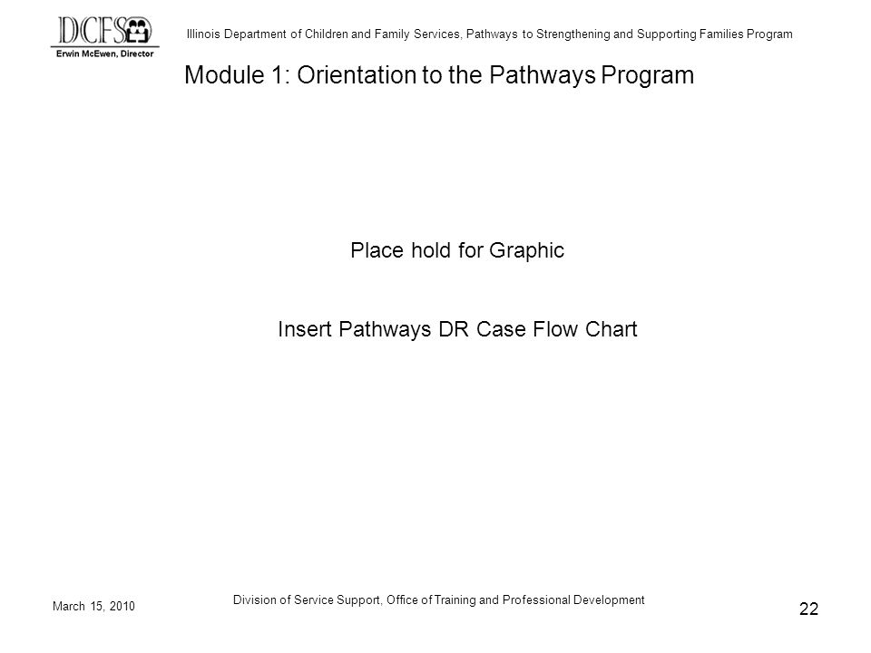 Illinois Department of Children and Family Services, Pathways to Strengthening and Supporting Families Program March 15, 2010 Division of Service Support, Office of Training and Professional Development 22 Place hold for Graphic Insert Pathways DR Case Flow Chart Module 1: Orientation to the Pathways Program