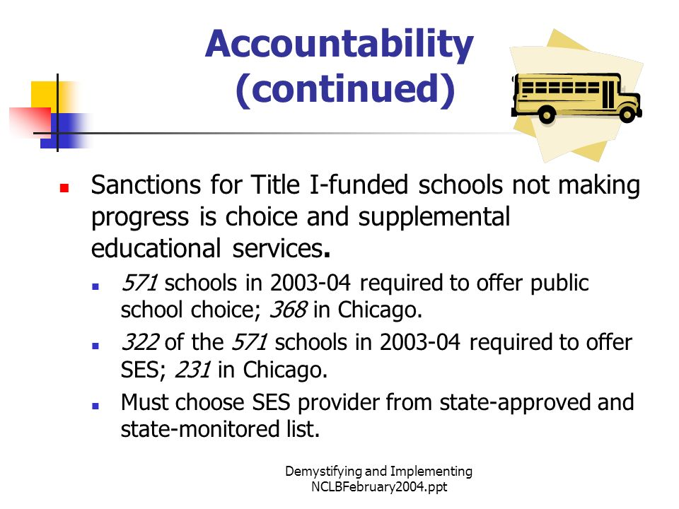 Demystifying and Implementing NCLBFebruary2004.ppt Accountability (continued) Sanctions for Title I-funded schools not making progress is choice and supplemental educational services.