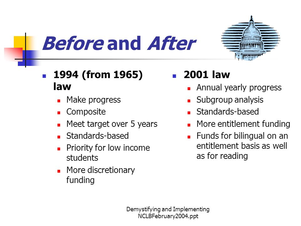 Demystifying and Implementing NCLBFebruary2004.ppt Before and After 1994 (from 1965) law Make progress Composite Meet target over 5 years Standards-based Priority for low income students More discretionary funding 2001 law Annual yearly progress Subgroup analysis Standards-based More entitlement funding Funds for bilingual on an entitlement basis as well as for reading