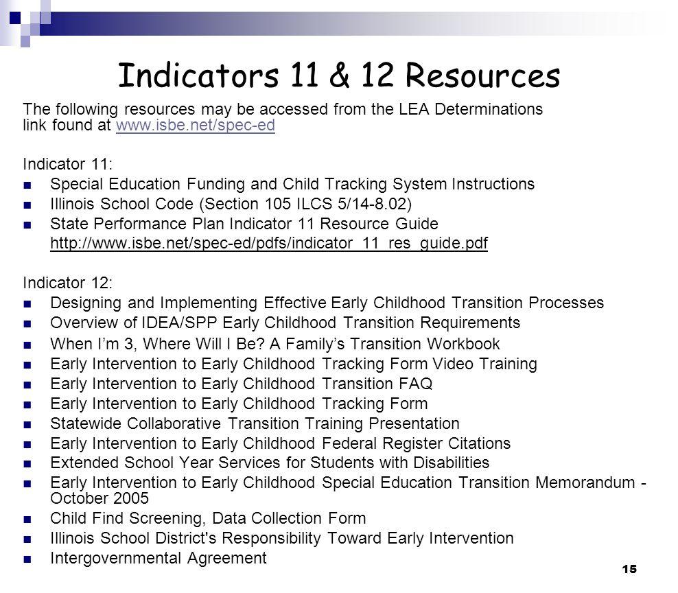 15 15 Indicators ...
