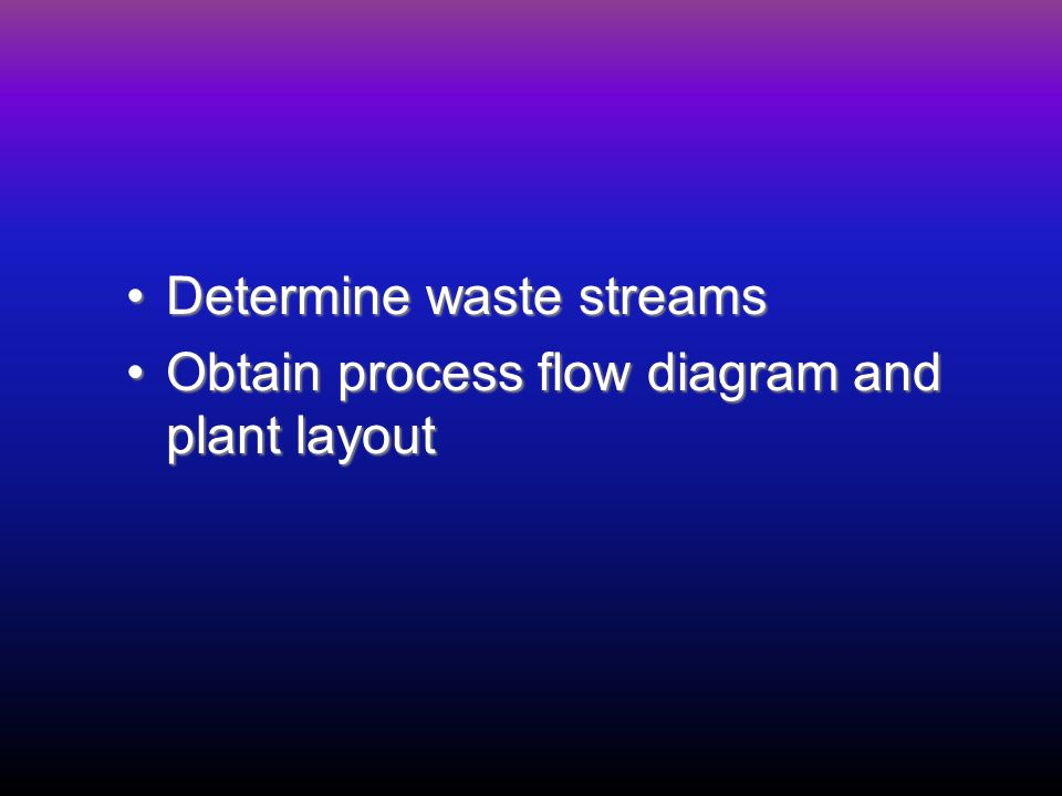 Determine waste streamsDetermine waste streams Obtain process flow diagram and plant layoutObtain process flow diagram and plant layout