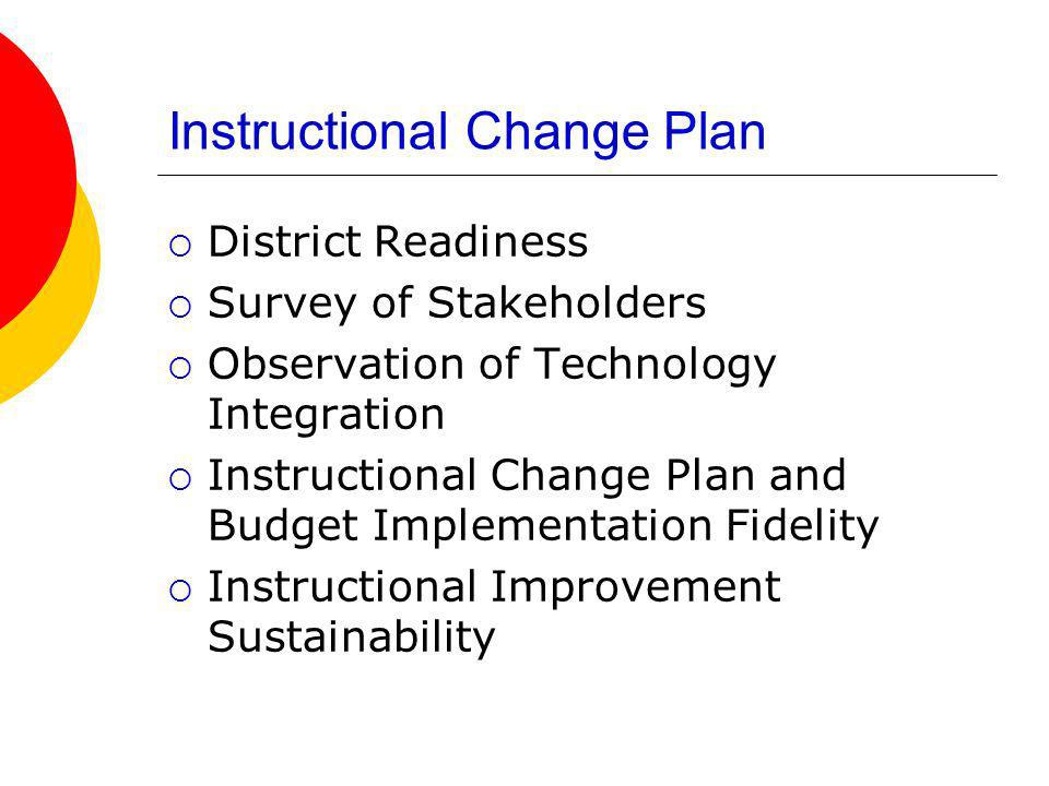 Instructional Change Plan District Readiness Survey of Stakeholders Observation of Technology Integration Instructional Change Plan and Budget Implementation Fidelity Instructional Improvement Sustainability