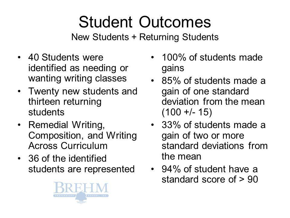 Student Outcomes New Students + Returning Students 40 Students were identified as needing or wanting writing classes Twenty new students and thirteen returning students Remedial Writing, Composition, and Writing Across Curriculum 36 of the identified students are represented 100% of students made gains 85% of students made a gain of one standard deviation from the mean (100 +/- 15) 33% of students made a gain of two or more standard deviations from the mean 94% of student have a standard score of > 90