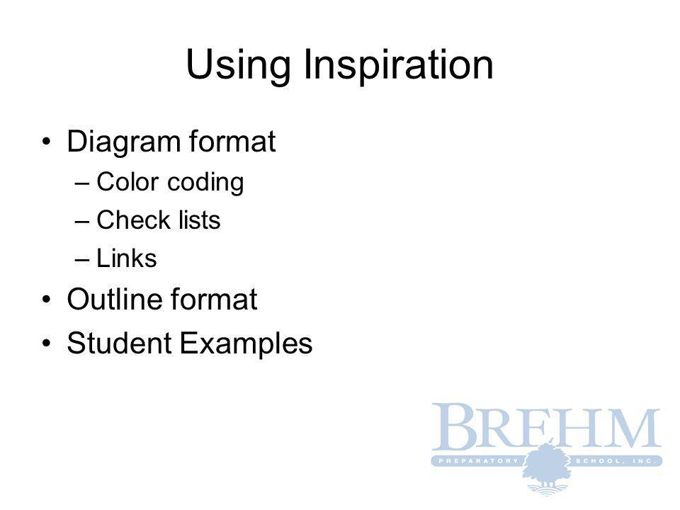 Using Inspiration Diagram format –Color coding –Check lists –Links Outline format Student Examples