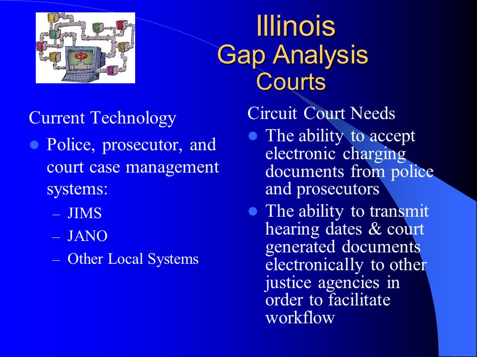 Current Technology Police, prosecutor, and court case management systems: – JIMS – JANO – Other Local Systems Circuit Court Needs The ability to accept electronic charging documents from police and prosecutors The ability to transmit hearing dates & court generated documents electronically to other justice agencies in order to facilitate workflow Illinois Gap Analysis Courts Courts