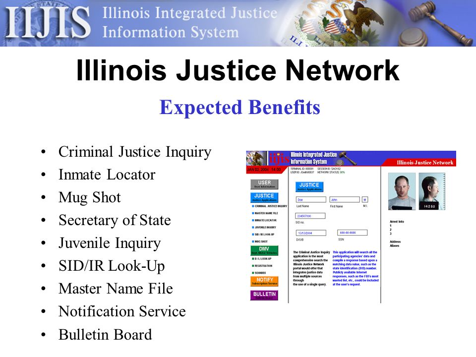 Illinois Justice Network Criminal Justice Inquiry Inmate Locator Mug Shot Secretary of State Juvenile Inquiry SID/IR Look-Up Master Name File Notification Service Bulletin Board Expected Benefits