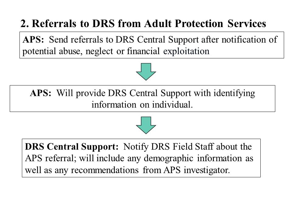 DRS Field Staff: will alert local authorities if necessary, and will refer immediately to APS and HSP Central Support DRS Field Staff: will identify one of the category types and will prepare/submit incident report, including significant participants and their relationships.