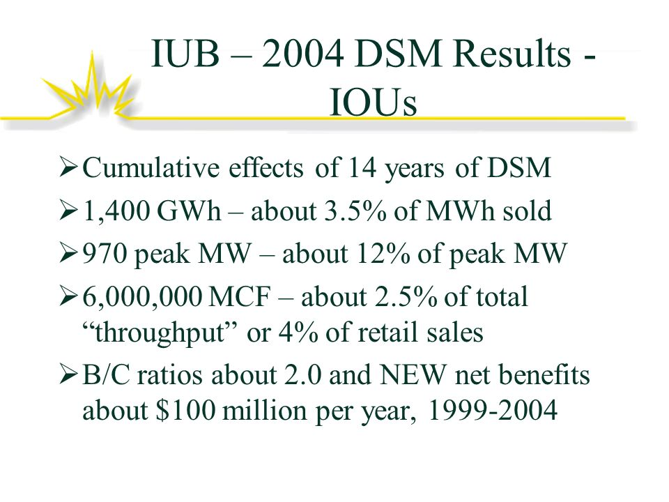 IUB – 2004 DSM Results - IOUs Cumulative effects of 14 years of DSM 1,400 GWh – about 3.5% of MWh sold 970 peak MW – about 12% of peak MW 6,000,000 MCF – about 2.5% of total throughput or 4% of retail sales B/C ratios about 2.0 and NEW net benefits about $100 million per year, 1999-2004
