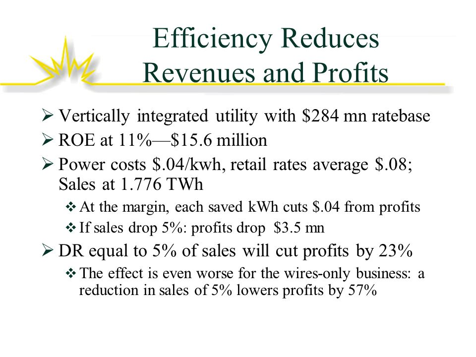 Efficiency Reduces Revenues and Profits Vertically integrated utility with $284 mn ratebase ROE at 11%$15.6 million Power costs $.04/kwh, retail rates average $.08; Sales at 1.776 TWh At the margin, each saved kWh cuts $.04 from profits If sales drop 5%: profits drop $3.5 mn DR equal to 5% of sales will cut profits by 23% The effect is even worse for the wires-only business: a reduction in sales of 5% lowers profits by 57%