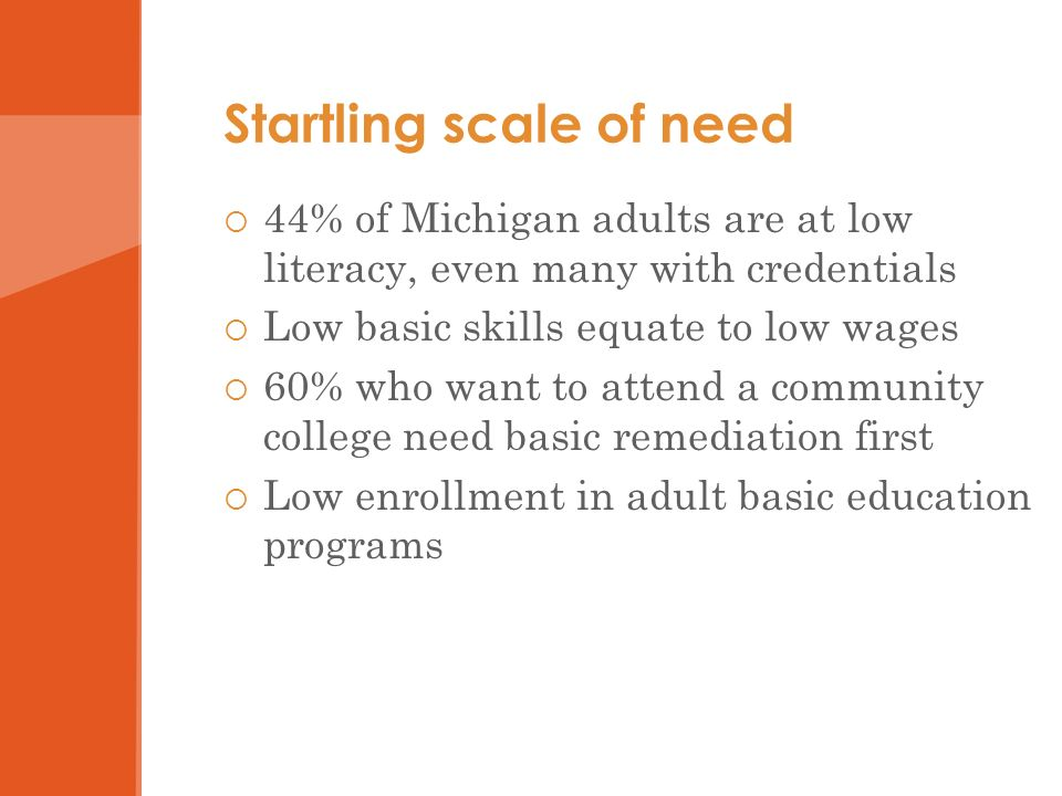Startling scale of need 44% of Michigan adults are at low literacy, even many with credentials Low basic skills equate to low wages 60% who want to attend a community college need basic remediation first Low enrollment in adult basic education programs