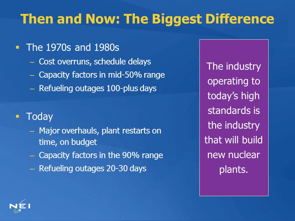 Then and Now: The Biggest Difference The 1970s and 1980s – Cost overruns, schedule delays – Capacity factors in mid-50% range – Refueling outages 100-plus days Today – Major overhauls, plant restarts on time, on budget – Capacity factors in the 90% range – Refueling outages 20-30 days The industry operating to todays high standards is the industry that will build new nuclear plants.